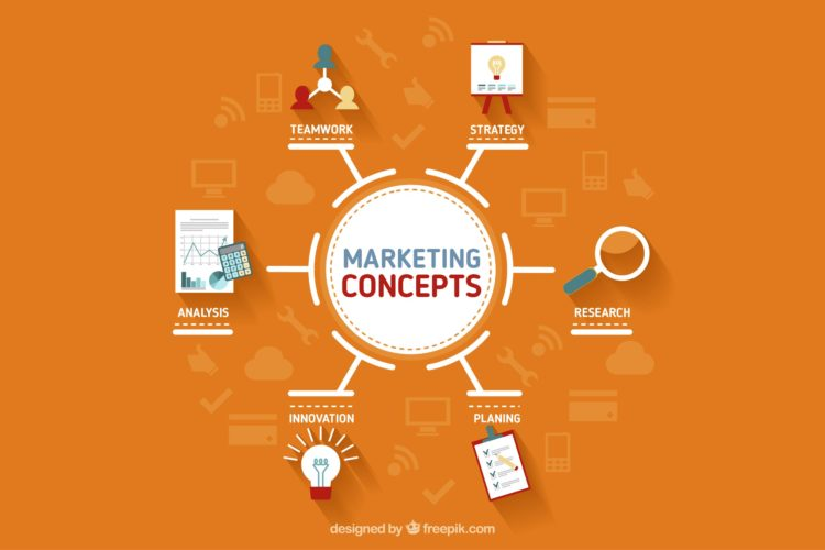 on orange background marketing sections explaind